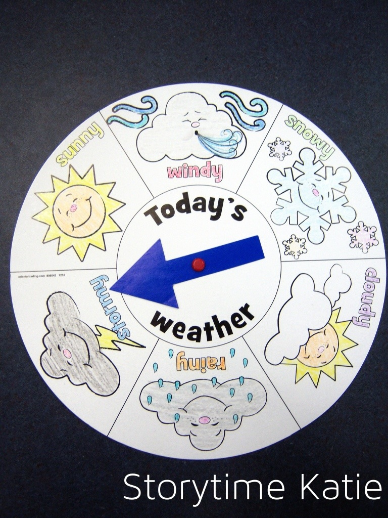 Weatherstorms Story Time Everybody on Water Cycle Worksheet Kindergarten Paper Plate Pinterest Activity